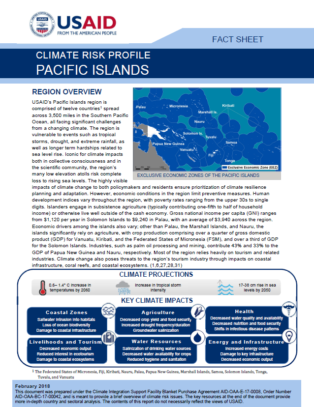 Climate Risk Profile: Pacific Islands | Global Climate Change