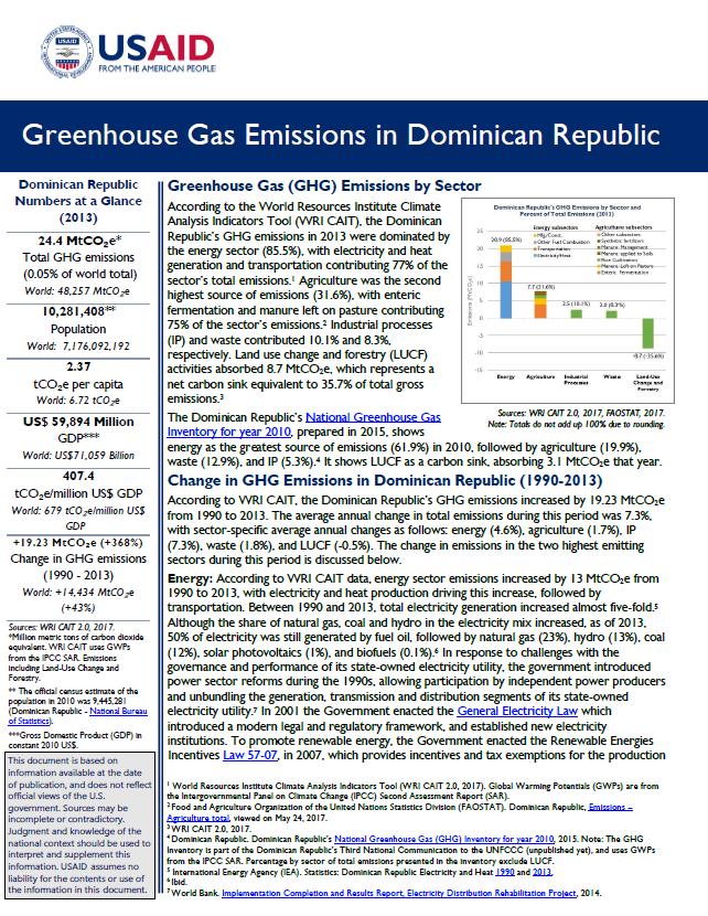 Greenhouse Gas Emissions Factsheet