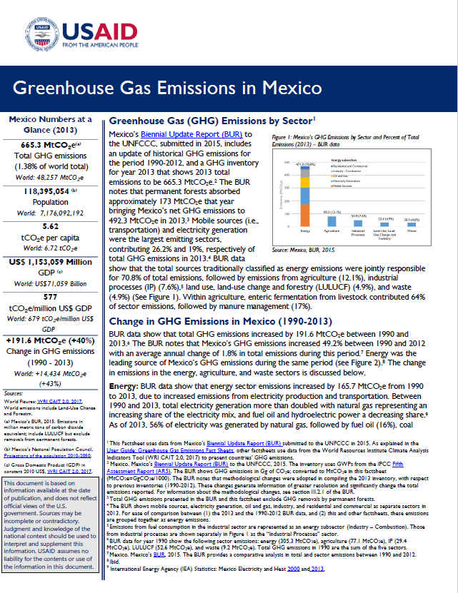 Greenhouse Gas Emissions Factsheet: Mexico | Global Climate