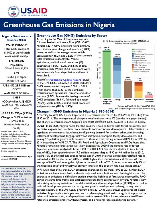 Nigeria greenhouse gas emissions fact sheet cover page