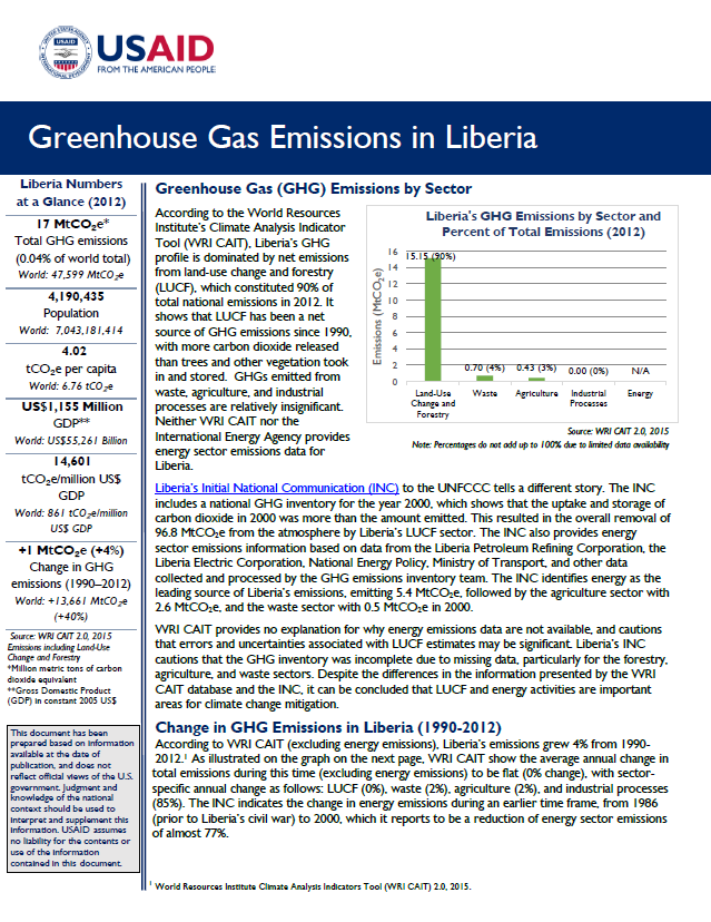 Greenhouse Gas Emissions Factsheet: Liberia
