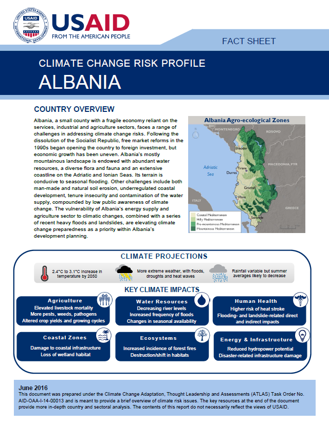 Climate Risk Profile: Albania | Global Climate Change