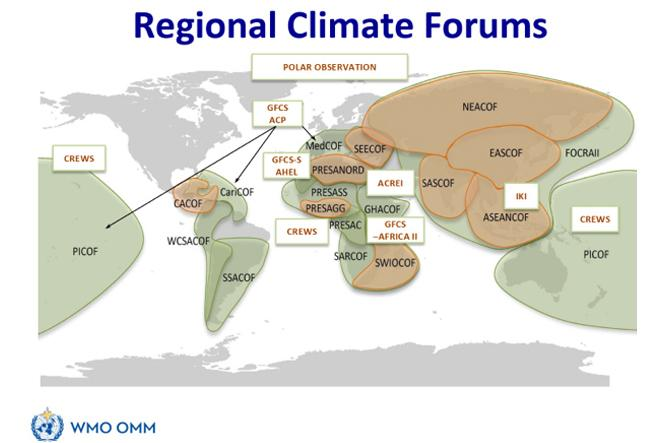 WMO Regional Climate Outlook Forums