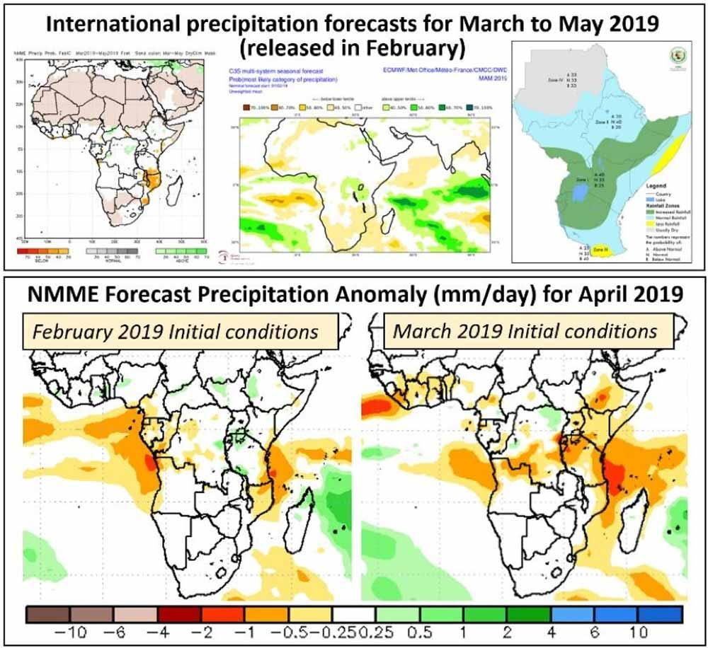 Figure showing precipitation forecasts for spring 2019 in Africa.