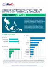 Assessing Capacity Development Needs for Climate-Smart Forestry and Agriculture - Snapshot: Vietnam