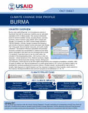Climate Risk Profile: Burma
