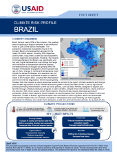 Climate Risk Profile: Brazil