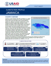 Climate Risk Profile: Jamaica