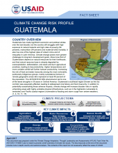 Climate Change Risk Profile: Guatemala