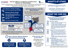 Climate Effects on Malaria and Diarrheal Disease in Mozambique (infographic)