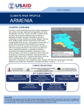 Climate Change Risk Profile: Armenia