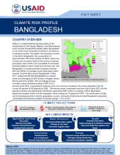 Climate Risk Profile: Bangladesh