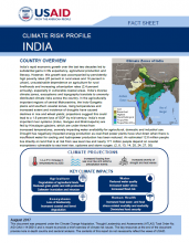 Climate Risk Profile: India