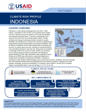 Climate Risk Profile: Indonesia