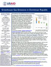 GHG Emissions Factsheet: Dominican Republic