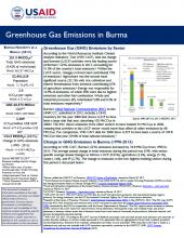 GHG Emissions Factsheet: Burma