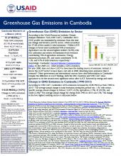GHG Emissions Factsheet: Cambodia