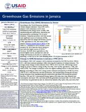 GHG Emissions Factsheet: Jamaica