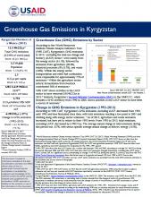 GHG Emissions Factsheet: Kyrgyzstan