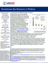 GHG Emissions Factsheet: Moldova