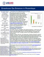 GHG Emissions Factsheet: Mozambique