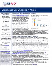 GHG Emissions Factsheet: Mexico