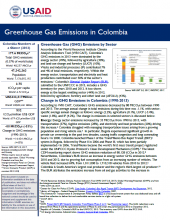 GHG Emissions Factsheet: Colombia