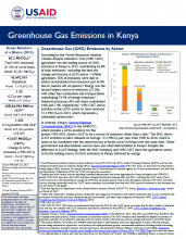 GHG Emissions Factsheet: Kenya