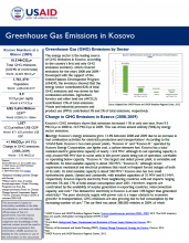 GHG Emissions Factsheet: Kosovo