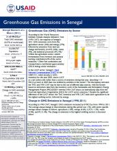 GHG Emissions Factsheet: Senegal