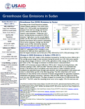 GHG Emissions Factsheet: Sudan