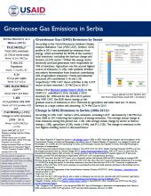 GHG Emissions Factsheet: Serbia