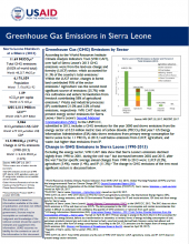 GHG Emissions Factsheet: Sierra Leone