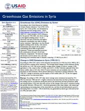GHG Emissions Factsheet: Syria