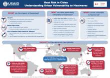 Heat Risk in Cities: Understanding Urban Vulnerability to Heatwaves photo