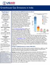 India GHG factsheet cover