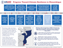 USAID Progress Toward Climate Resilience in Mozambique