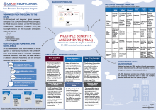Multiple Benefits Assessment Framework for Low-Emissions Development Projects in South Africa Poster image
