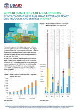 Opportunities for US Suppliers of Utility-Scale Wind and Solar Power and Smart Grid Products and Services in Africa