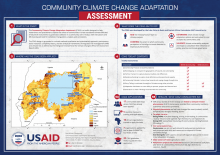 Community Climate Change Adaptation Assessment