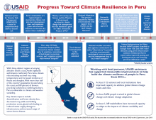 Progress Toward Climate Resilience in Peru