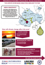 Case Study: Ideas for a Resilient Future in the Limpopo River Basin - Pretoria North