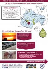Case Study: Ideas for a Resilient Future in the Limpopo River Basin - Pretoria North