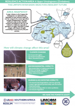 Case Study: Ideas for a Resilient Future in the Limpopo River Basin - Upper Umzingwane (Zimbabwe)