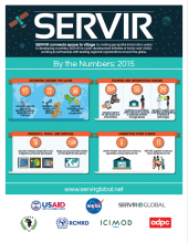 SERVIR By the Numbers: 2015