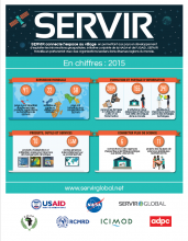 SERVIR By the Numbers: 2015 (French)