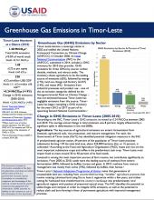 GHG Factsheet Timor-Leste