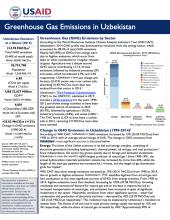 Uzbekistan GHG Factsheet