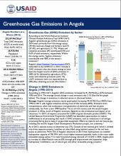 Angola GHG Factsheet