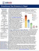 GHG Factsheet Nepal Cover